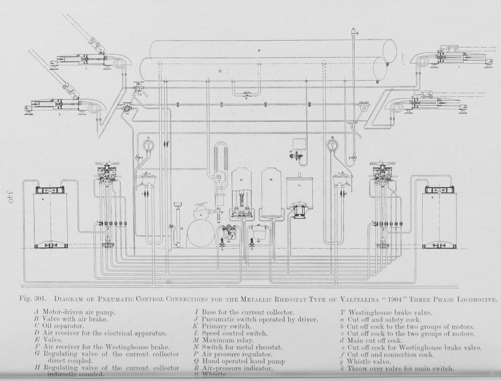 medium resolution of  1904 valtellina locomotive pneumatic controls for metallic rheostat diagram