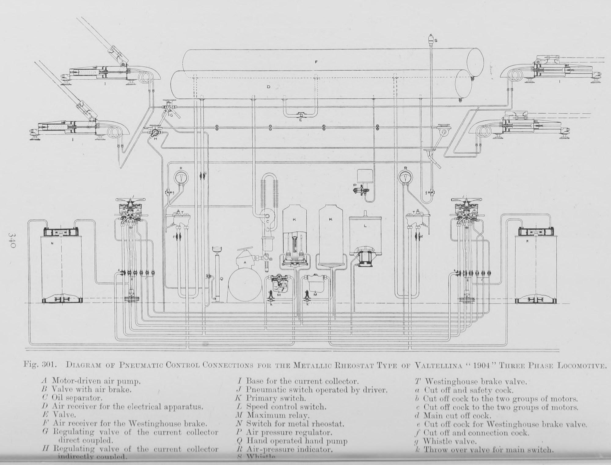 hight resolution of  1904 valtellina locomotive pneumatic controls for metallic rheostat diagram