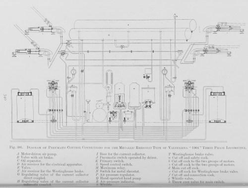 small resolution of  1904 valtellina locomotive pneumatic controls for metallic rheostat diagram