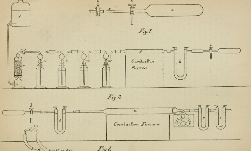 medium resolution of file american chemical journal 1888 14585733809 jpg