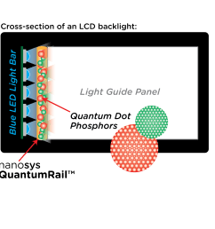 file quantum rail diagram png [ 3300 x 2550 Pixel ]