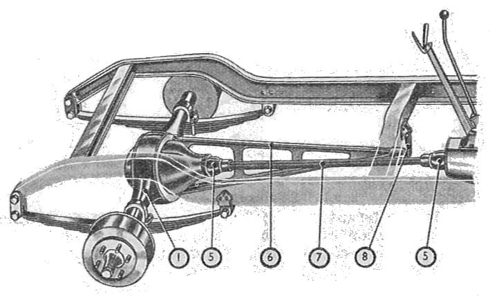 File:Rear axle with torque rod (Manual of Driving and