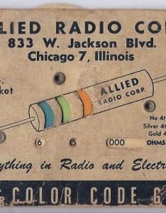 also electronic color code wikipedia rh enpedia