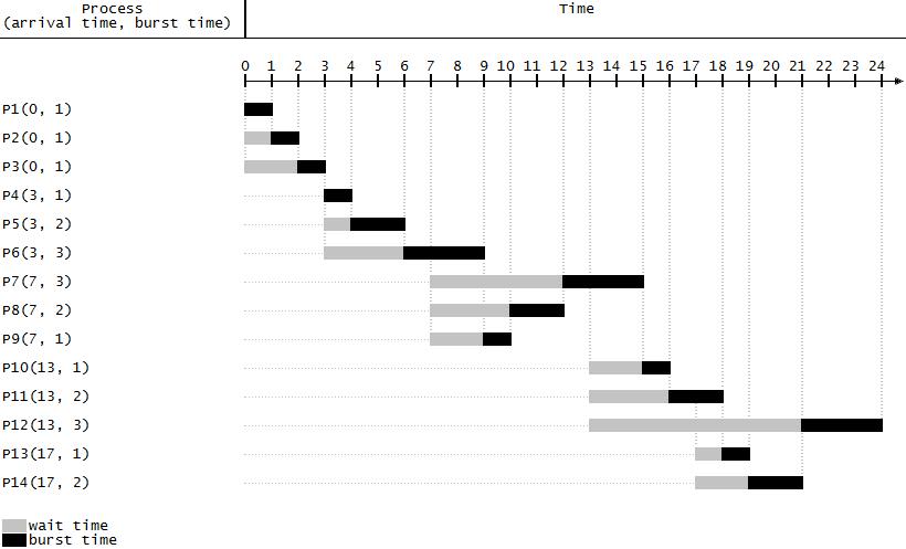 Image Result For Job Estimate