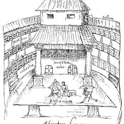 Globe Theatre Diagram Car Starter Wiring English Renaissance Wikipedia