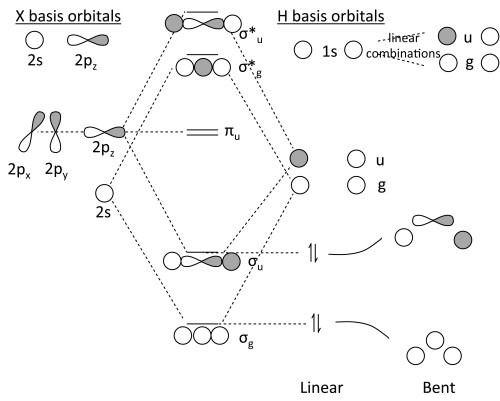 small resolution of file xh2 mo diagram jpg