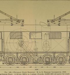 file electric traction for railway trains a book for students electrical and mechanical engineers superintendents of motive power and others 1911  [ 3280 x 2176 Pixel ]