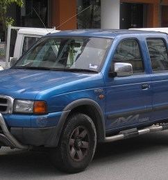 file ford ranger southeast asian first generation front serdang [ 2152 x 1276 Pixel ]