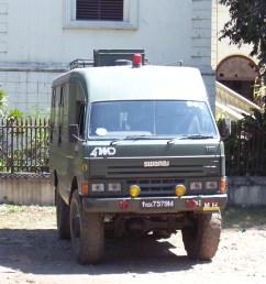 file india army swarajt3500 2007 front jpg wikimedia commons wiring distributor 1990 mazda 323 mazda t [ 1632 x 1232 Pixel ]