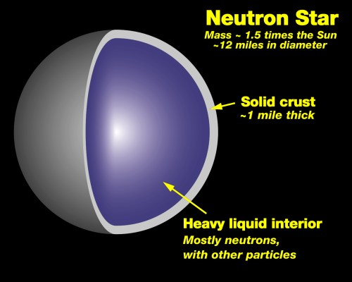 small resolution of labeled diagram of the sun