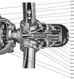 propeller diagram jpg [ 1200 x 863 Pixel ]