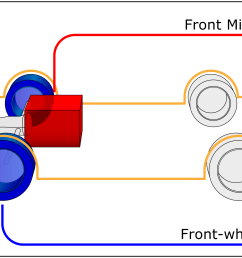 fwd engine diagram wiring diagram for you sable front wheel drive diagram conventional longitudinal fwd  [ 3067 x 1863 Pixel ]