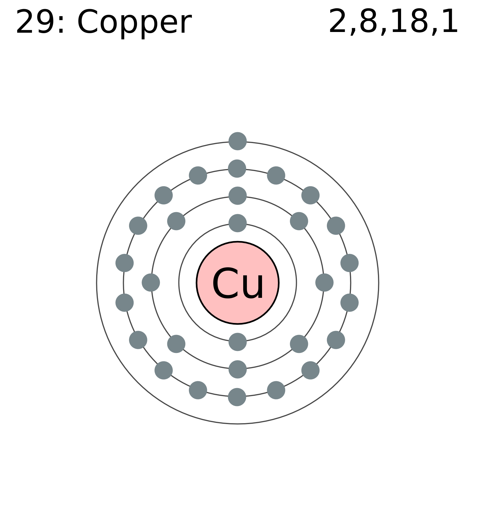 copper atom diagram towing wiring uk file electron shell 029 png wikimedia commons