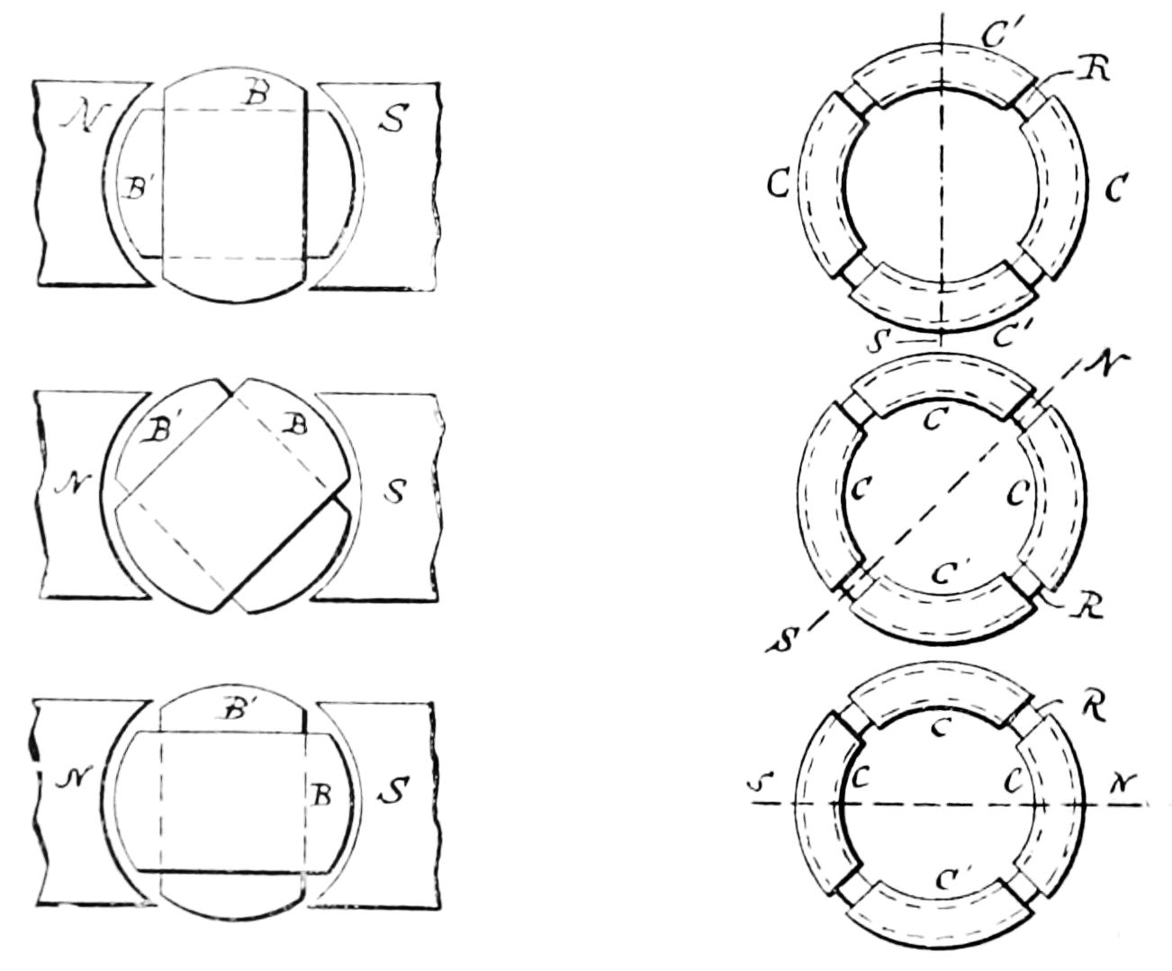 Nikola Tesla Alternating Current Diagram