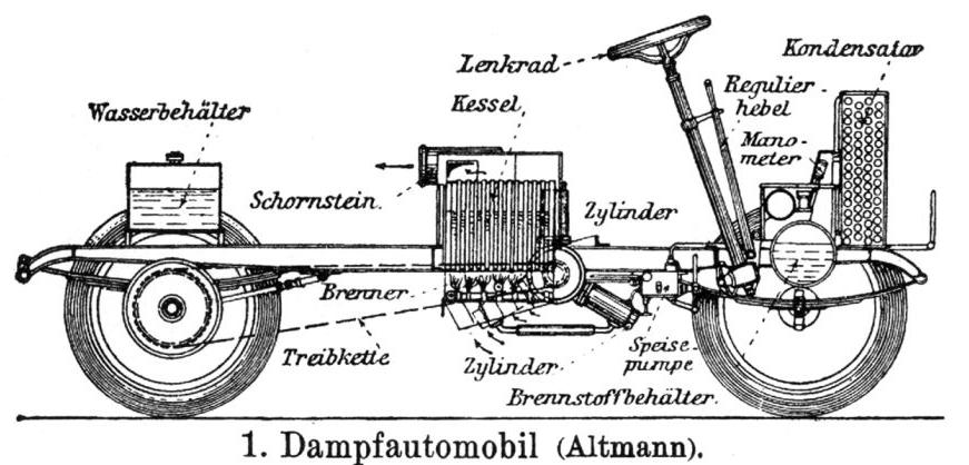 Altmann Kraftfahrzeug-Werke