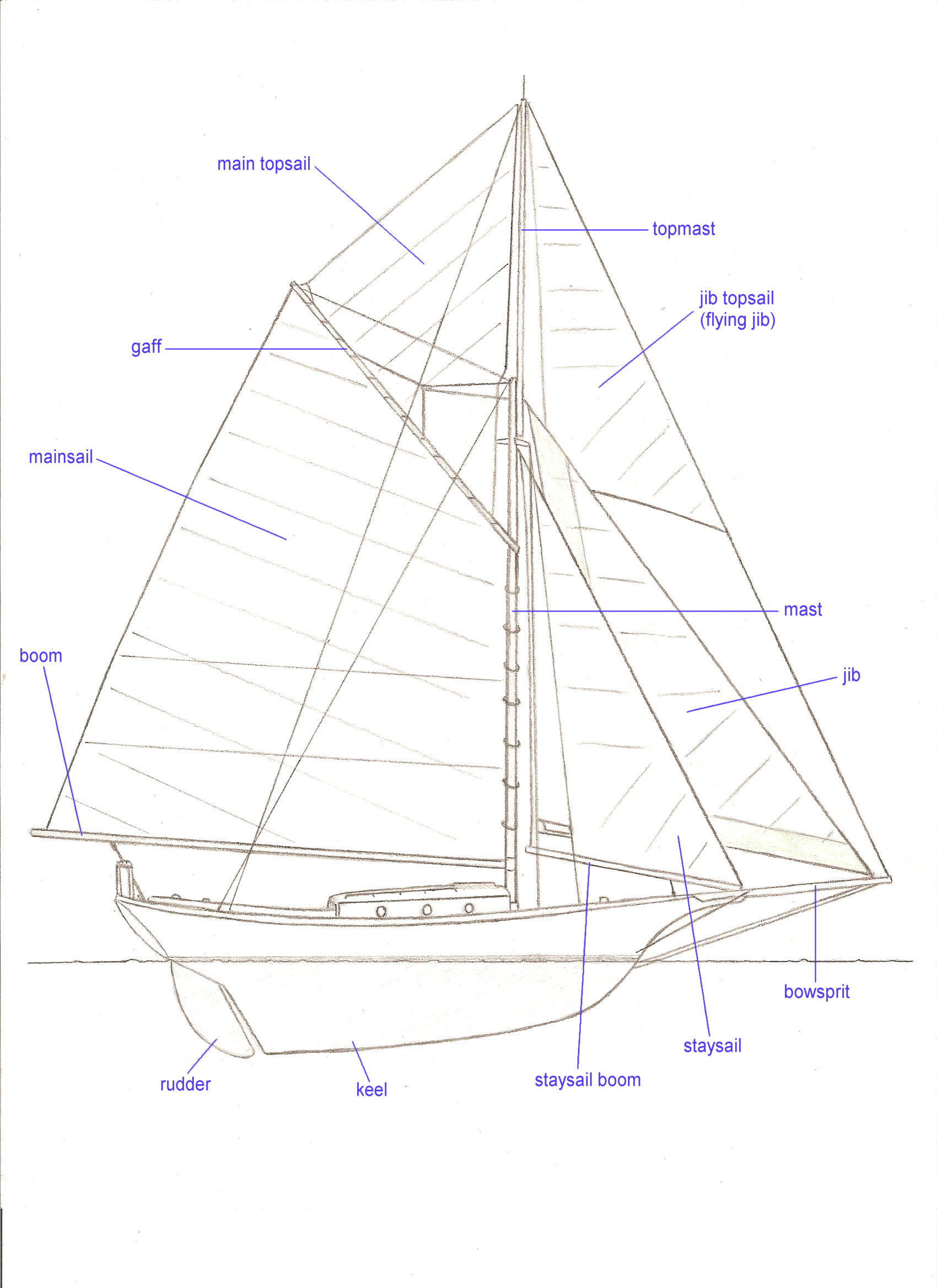 Pin Rigging Diagrams