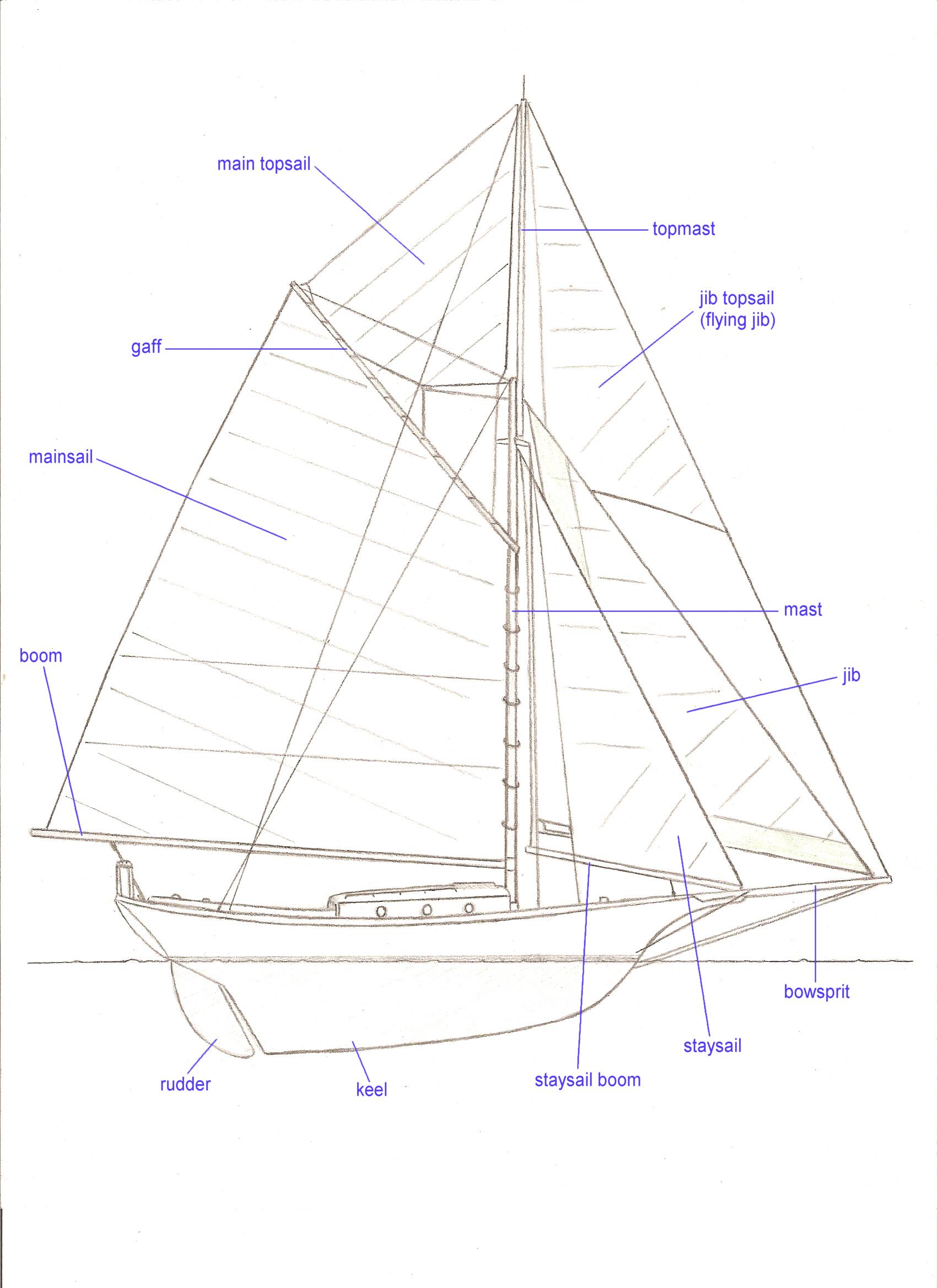 hight resolution of file friendship sloop diagram jpg