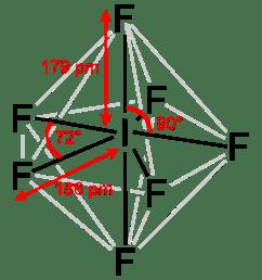 iodine heptafluoride [ 970 x 1100 Pixel ]