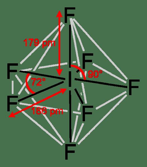 small resolution of iodine heptafluoride