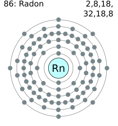 diagram of radon element simple wiring schema lewis dot diagram for francium diagram of radon element [ 1678 x 1835 Pixel ]