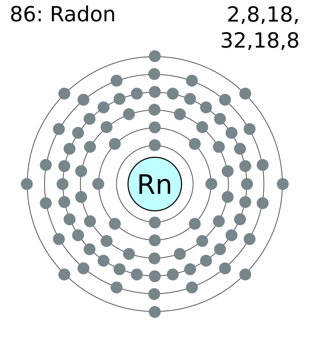 medium resolution of diagram of radon element simple wiring schema lewis dot diagram for francium diagram of radon element