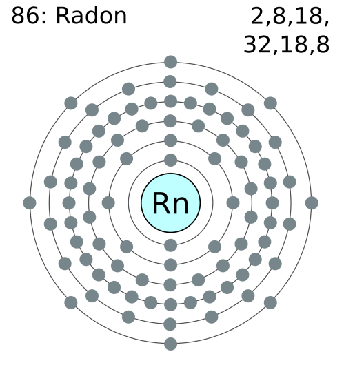 small resolution of diagram of radon element simple wiring schema lewis dot diagram for francium diagram of radon element