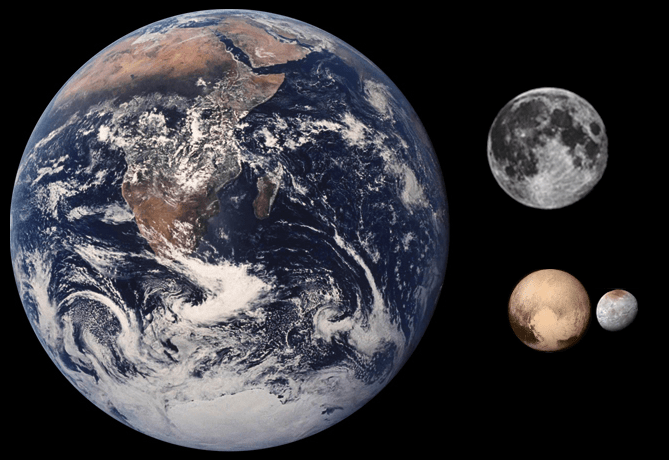 Comparison of sizes between Earth/Moon, Pluto/Charon, source Wikepedia