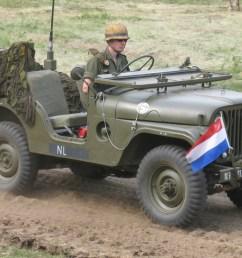 willy army jeep [ 1399 x 828 Pixel ]