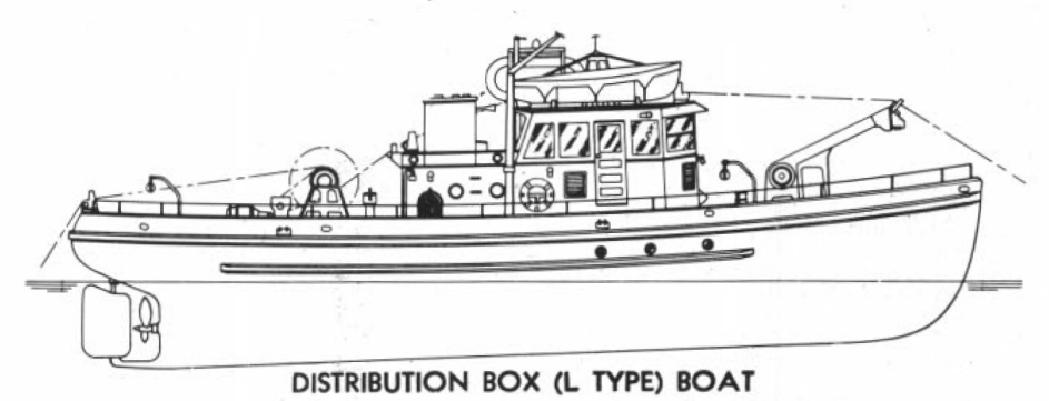 File:US Navy distribution box (L Type) boat diagram 1964