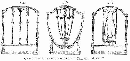 File:Chair Backs, From Sheraton's Cabinet Maker.jpg