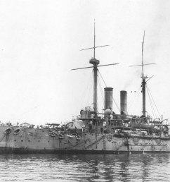 battleship in ww2 russian diagram [ 3732 x 2632 Pixel ]