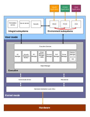 Block diagram  Wikipedia