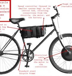 archivo electric bicycle diagram jpg [ 5184 x 3456 Pixel ]