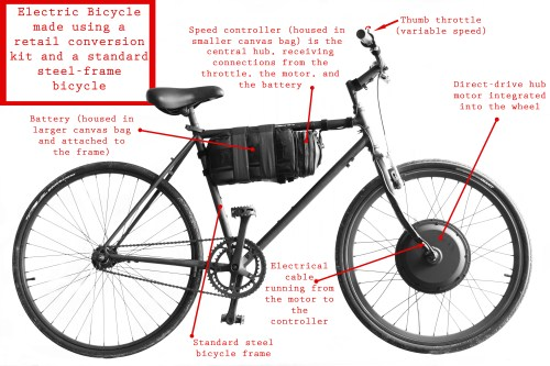 small resolution of archivo electric bicycle diagram jpg