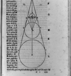 file geometric figure of earth sun and moon calculated by aristarchus to approximate real scale of the solar system lccn92516455 jpg [ 1094 x 1536 Pixel ]