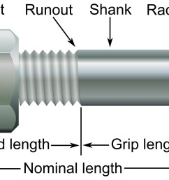 bolt joint diagram [ 1784 x 970 Pixel ]