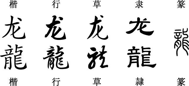 Filosofisk navlefnuller: #31 Generel indføring i kinesisk