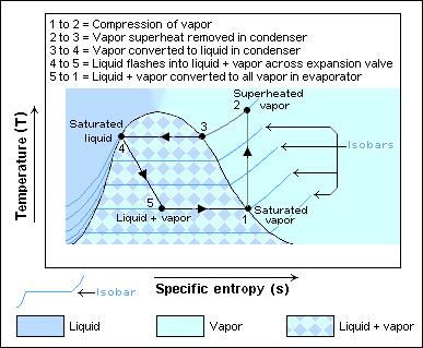 Ge Refrigerators Wiring Diagram Basic Thermodynamics Wikiversity