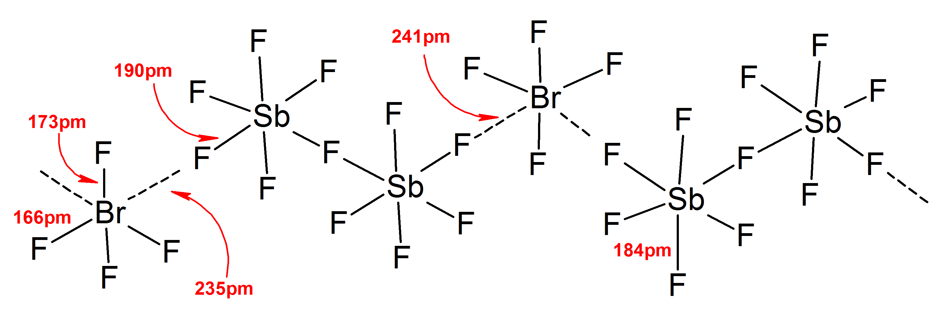 File Solid State Structure Of The Brf4 Ion