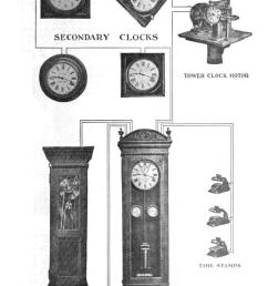 slave clock [ 910 x 1352 Pixel ]