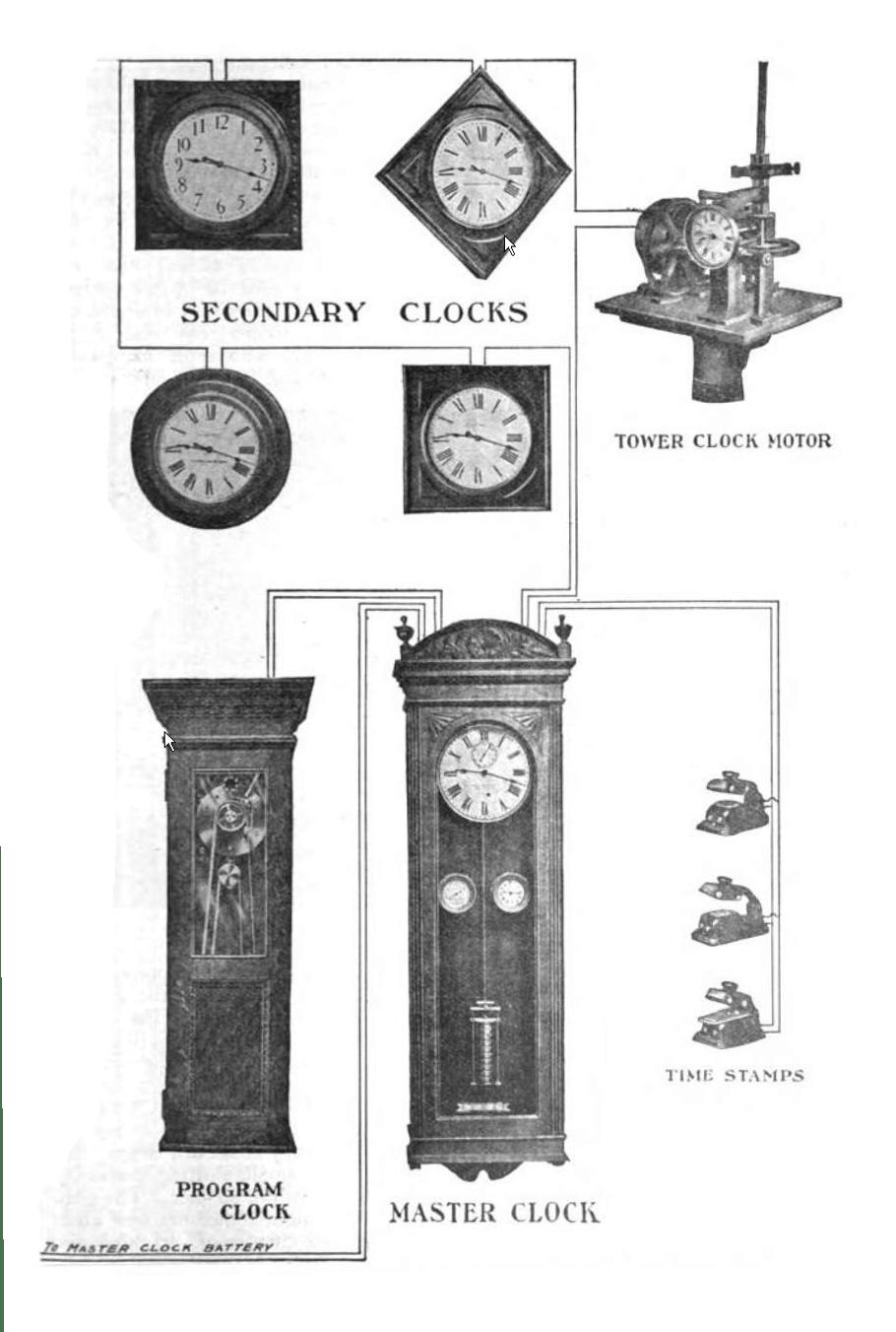 medium resolution of slave clock