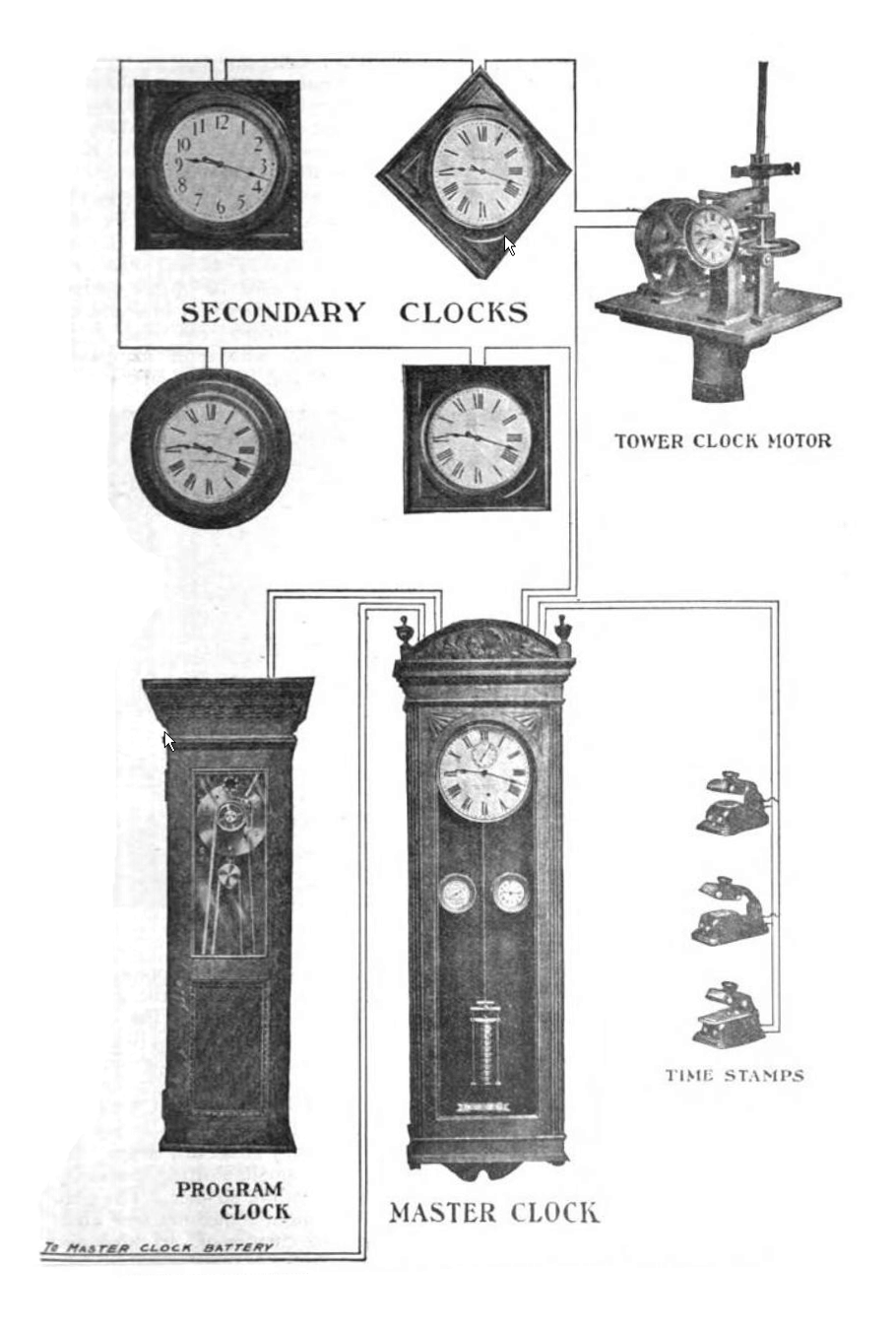 hight resolution of slave clock