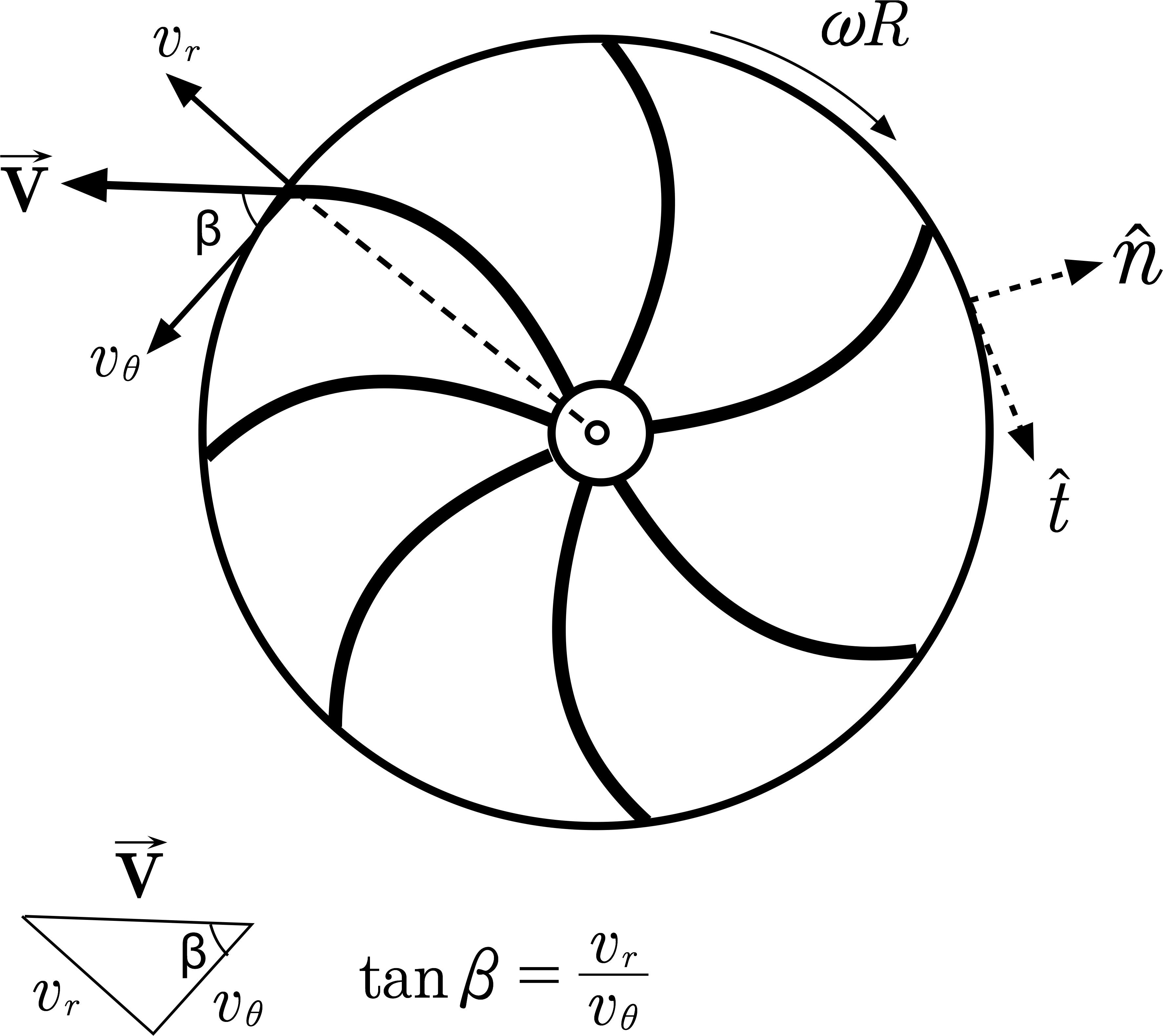 Centrifugal Pump Diagram