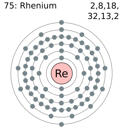 small resolution of file electron shell 075 rhenium png wikimedia commons diagram of rhenium