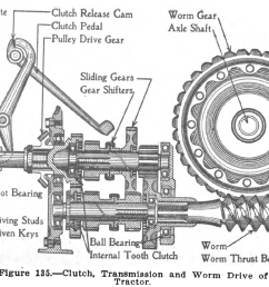 file manly 1919 fig 135 fordson clutch trans rear png [ 1433 x 926 Pixel ]