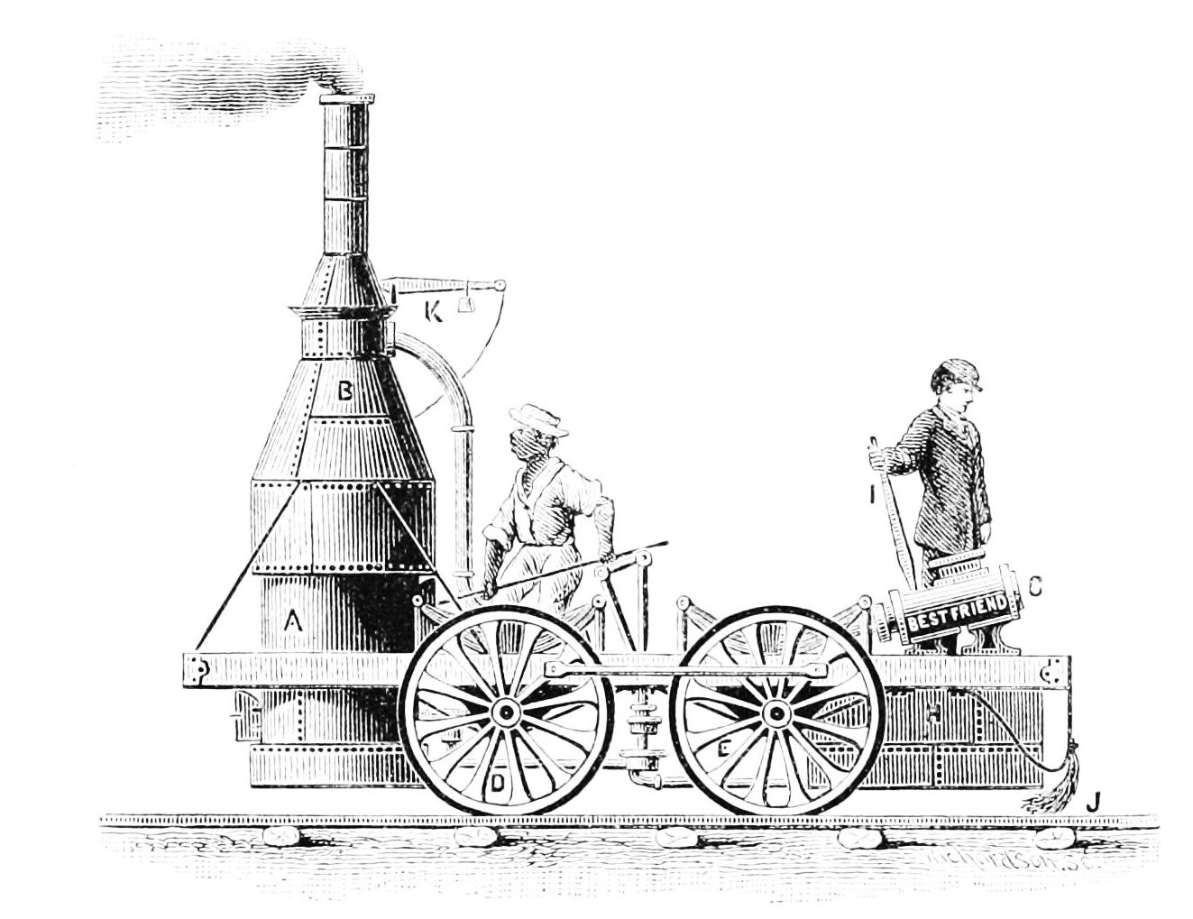 A Cronology Of Locomotives