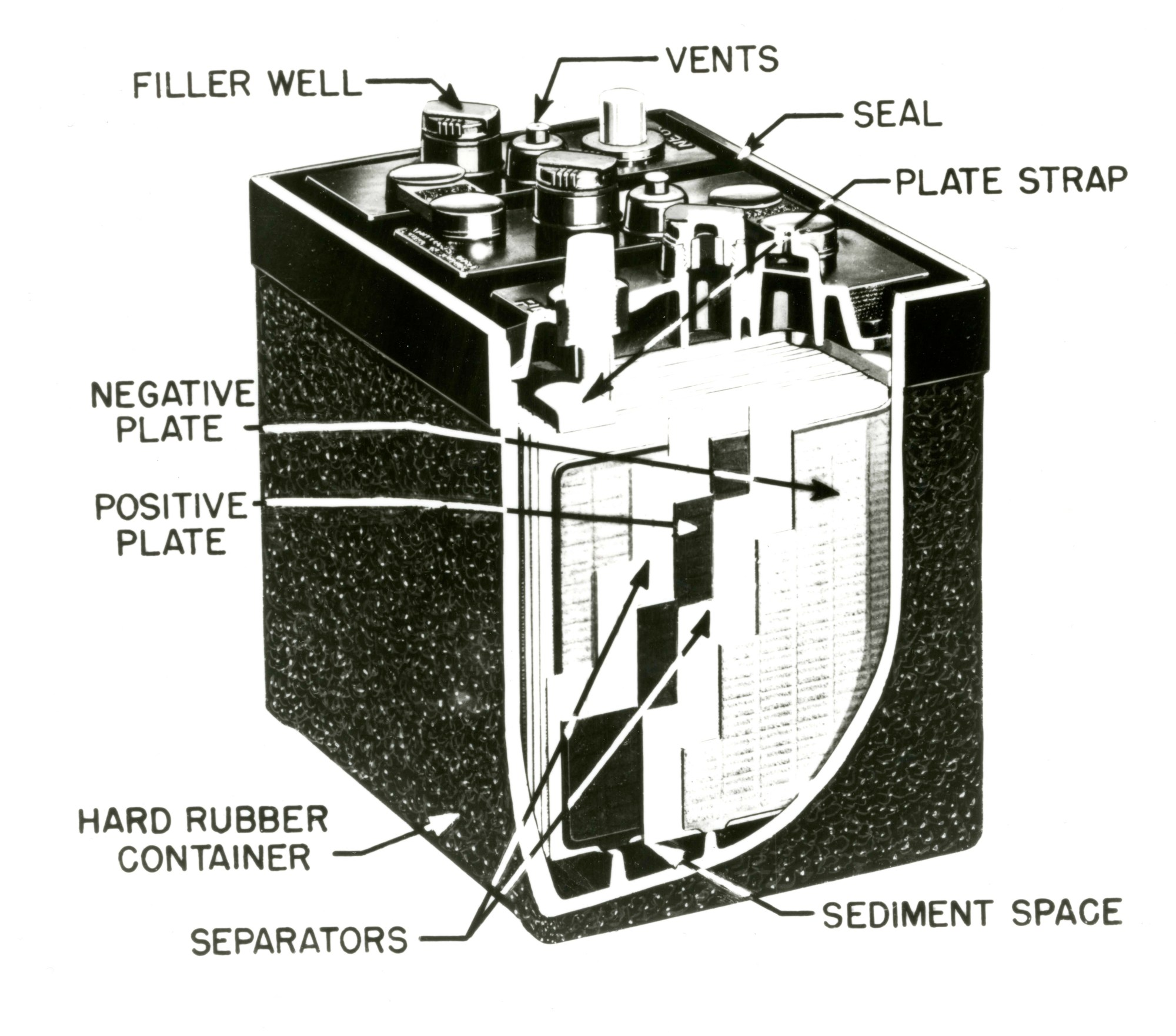 hight resolution of file cutaway view of a 1953 automotive lead acid battery jpg