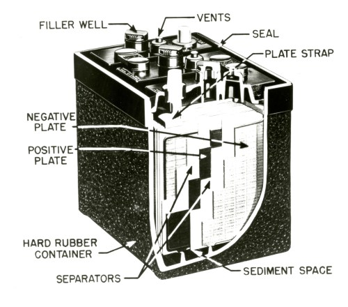 small resolution of file cutaway view of a 1953 automotive lead acid battery jpg