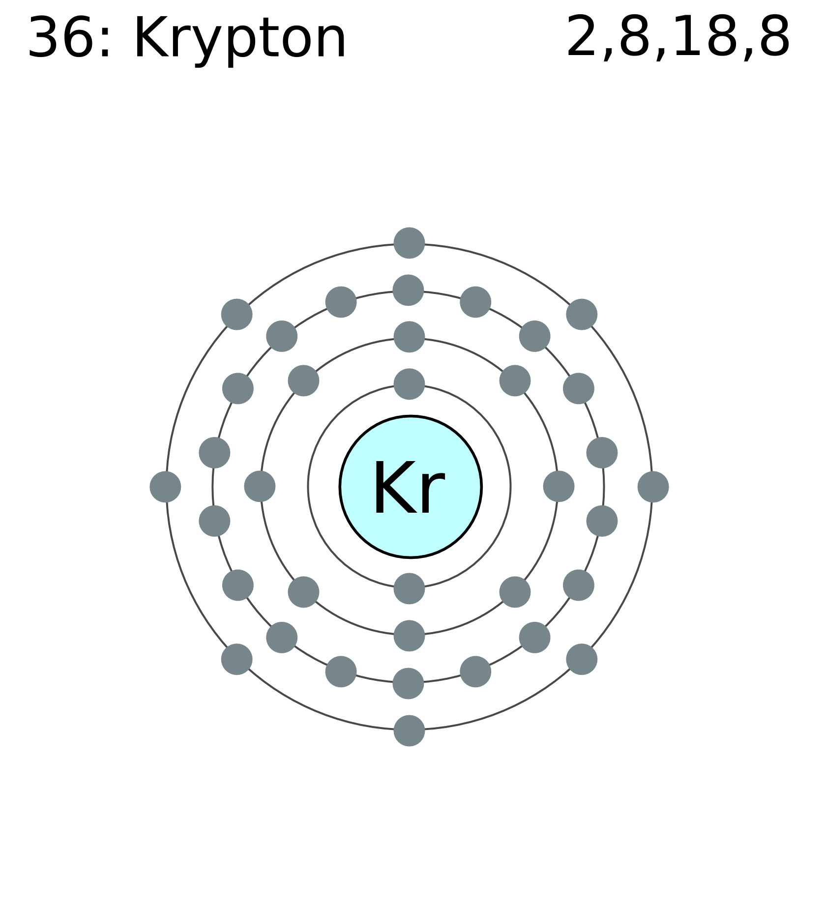 electron dot diagram for p clarke single phase induction motor wiring krypton facts about