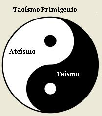 English: Taoism Español: Taoism